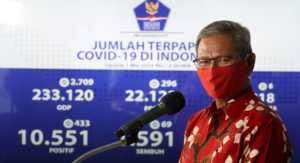 Pasien Sembuh Corona di Indonesia Terus Bertambah, Ini Sebarannya